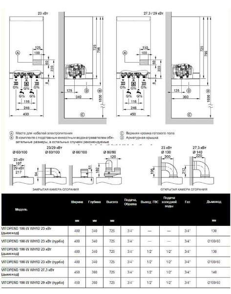 Схема обвязки котла висман витопенд 100